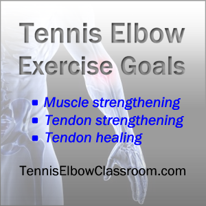 Image: The Goals of Tennis Elbow Rehab